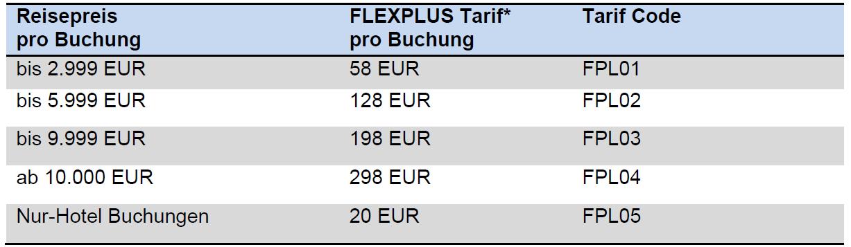 Flexpreistabelle